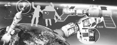 """航天员入驻""""天宫""""后将验证再生式保障系统"""