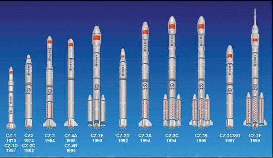 千吨推力运载火箭估计2年后首飞 我国正赶紧研发
