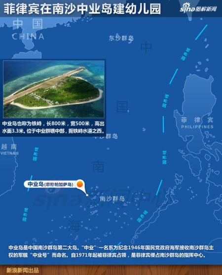 菲律宾进退两难 无奈被迫转向用中国的中业岛要挟中国