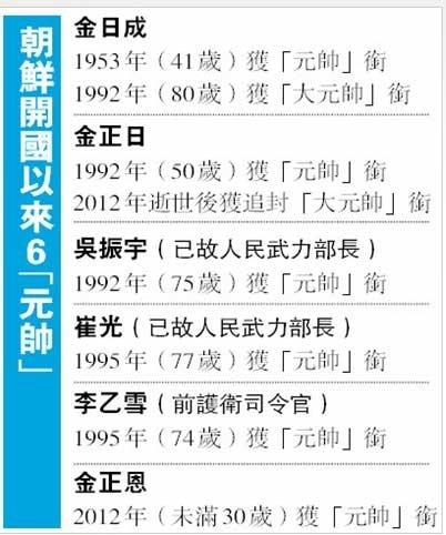 韩国媒体称:李英浩被免去时产生交火
